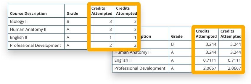 standardization@2x-1
