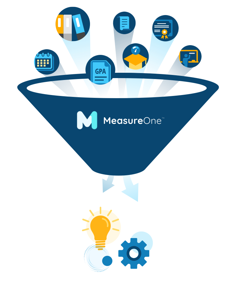measureOne funnels data into insights